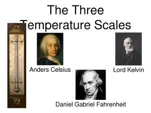 Quem inventou o termômetro?